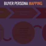 Ecommerce-Specific Content Ideas for Your Buyer Persona Mapping